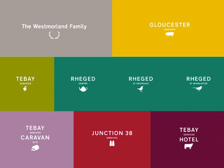Westmorland-Logo-Family